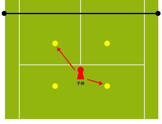 ボールタッチの練習