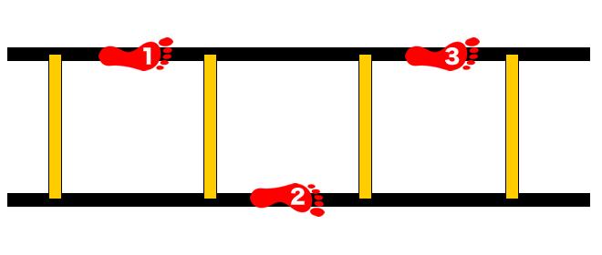 ラダーの練習方法 クロス