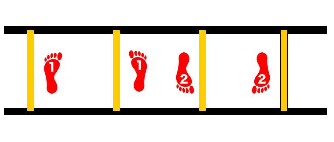 ラダーの練習方法 180(ワンエイティ)