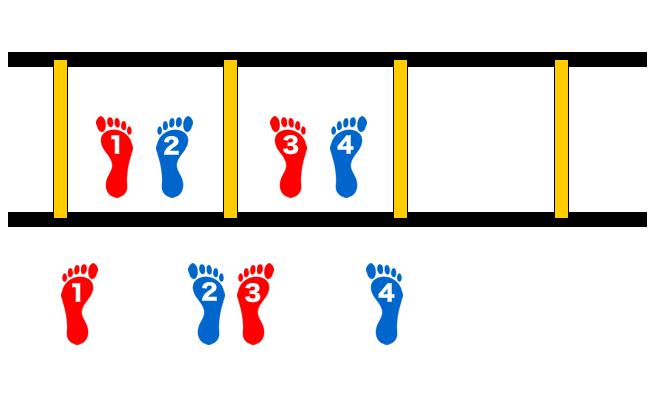 ラダーの練習方法 クロスカントリー